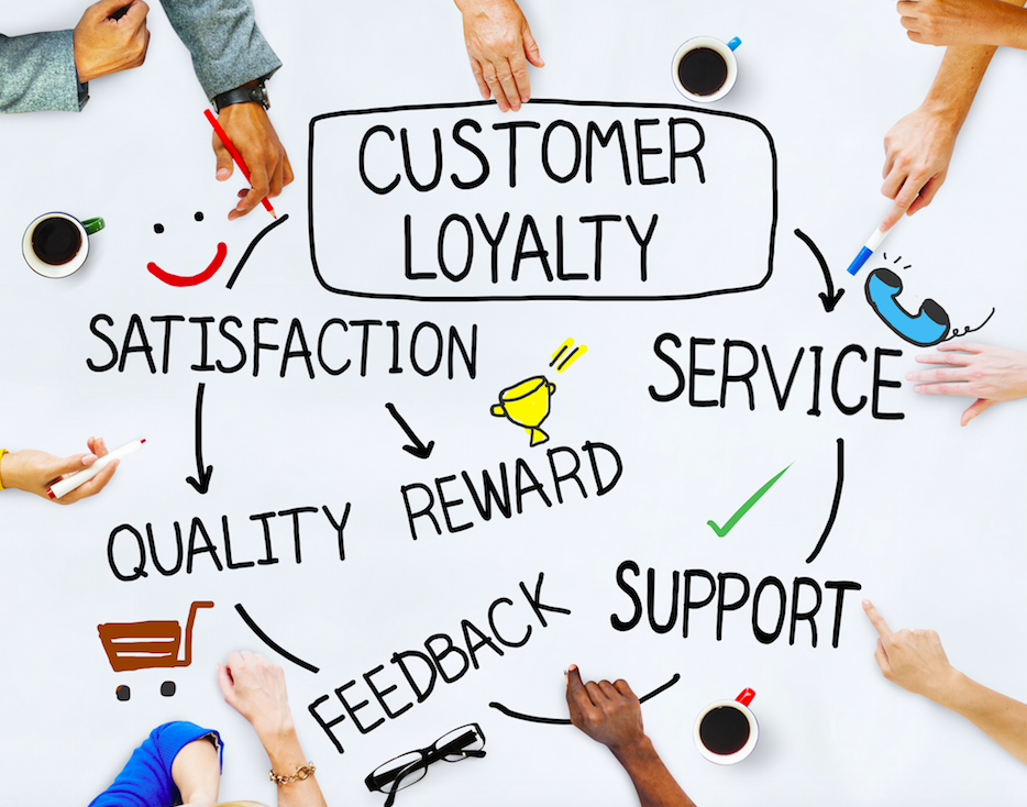 5 Simple ways to improve Customer Loyalty on your eCommerce store